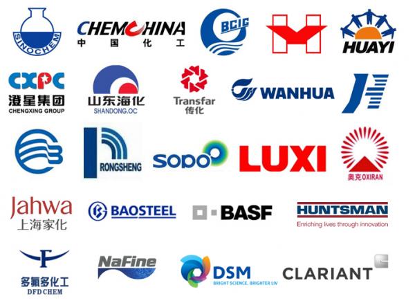 部分中国化工500强企业